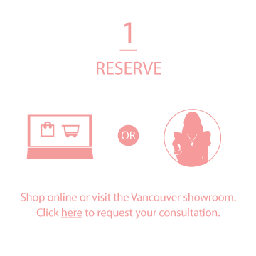 Step one, reserve your items by shopping online or visiting the Vancouver showroom