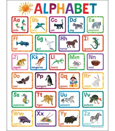 World of Eric Carle Alphabet Chart