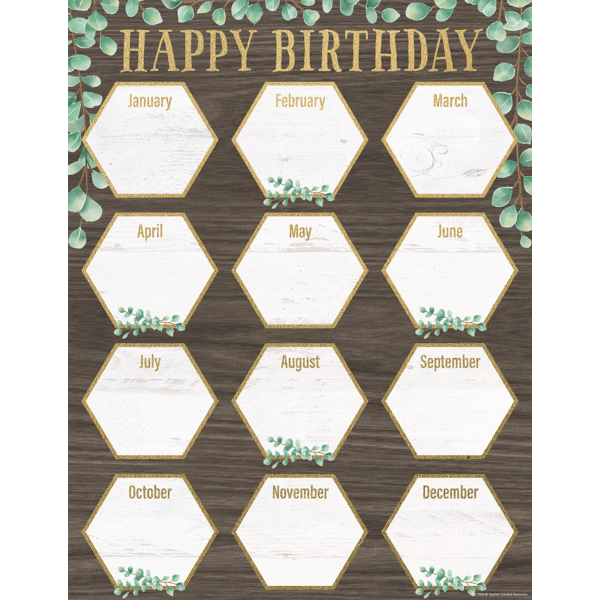 Eucalyptus Happy Birthday Chart