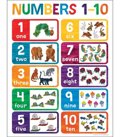 World of Eric Carle Numbers