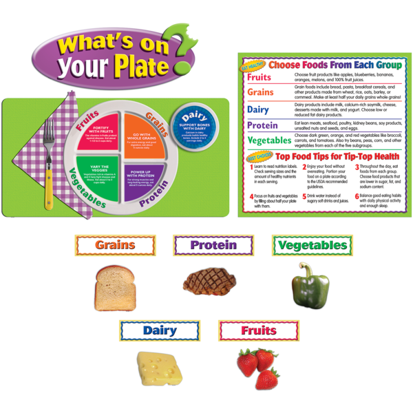 What's on Your Plate? Bulletin Board Display Set