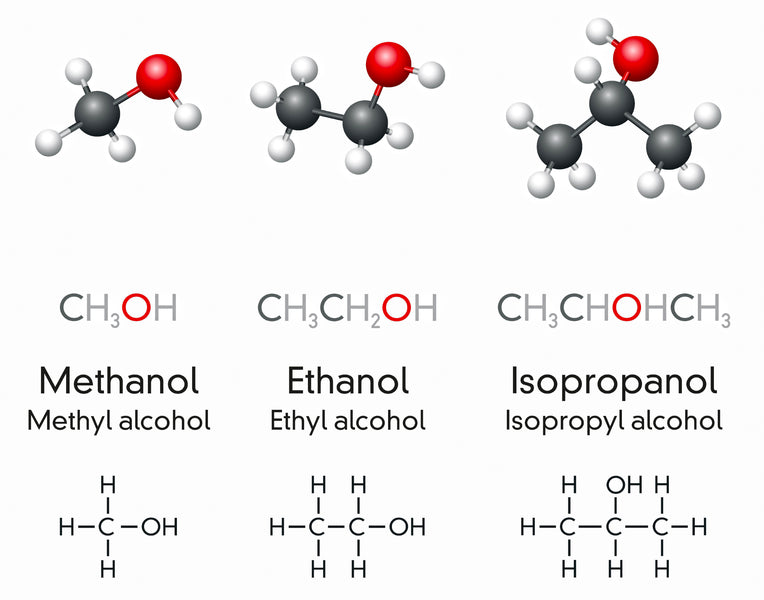 Ethanol vs. Isopropyl vs. Methanol: A Deep Dive into Hand Sanitizer Safety