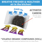 Activated Carbon Filter 2-pack