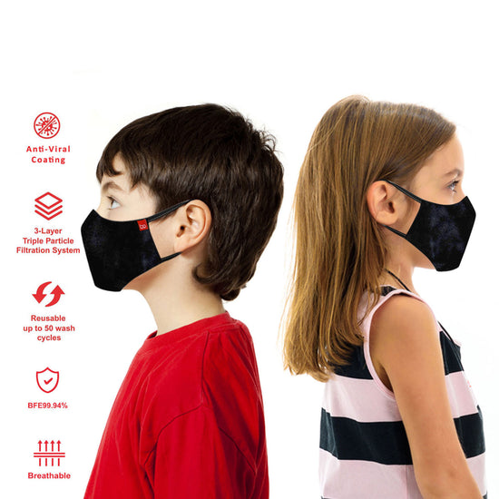 Pack Of-10 Kids Anti-viral Reusable Mask