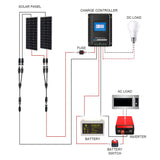 PowerECO 200W Mono RV Solar System