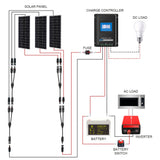 PowerECO 300W Mono RV Solar System