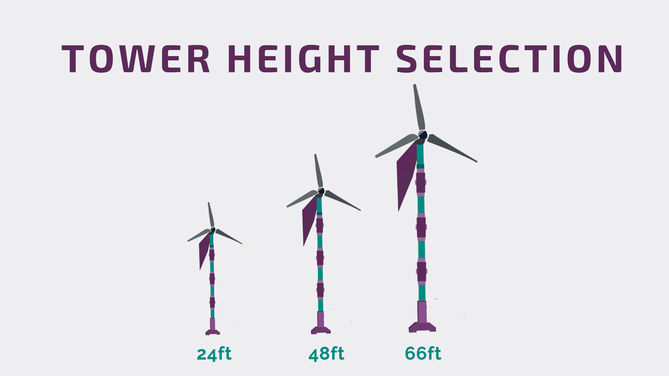 Tower Height Selection