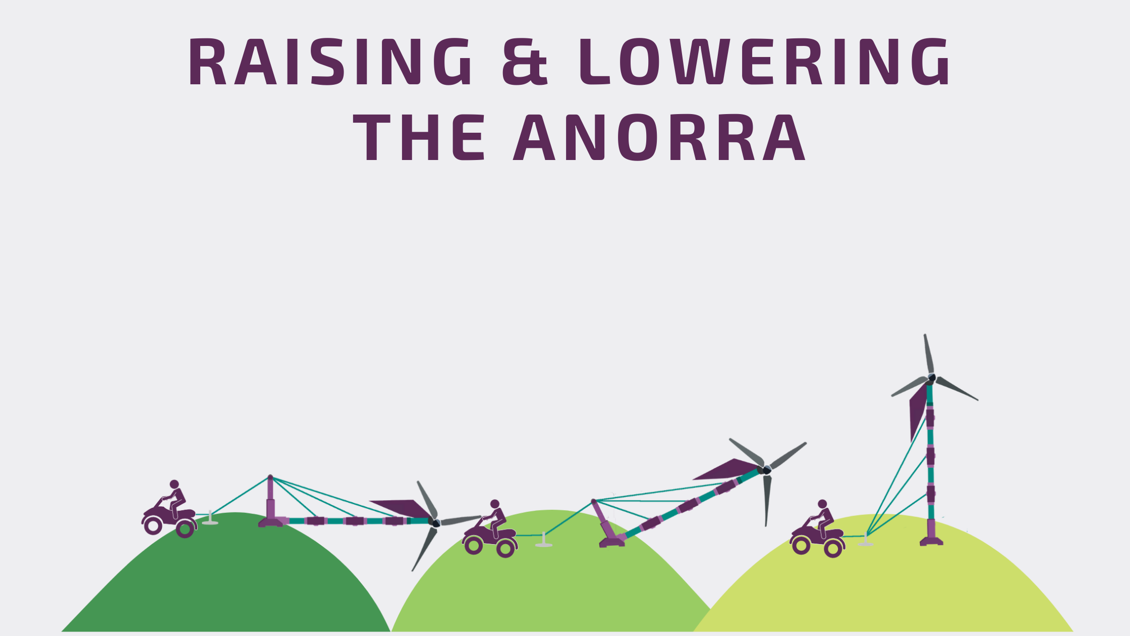 Raising & Lowering the Anorra