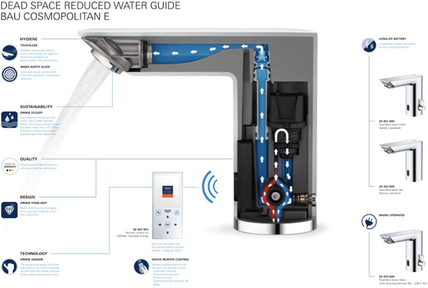Grohe BAU Cosmopolitan E Infrared Electronics for Washbasin DN 15 with Mixing and Variable Adjustable Temperature Limiter