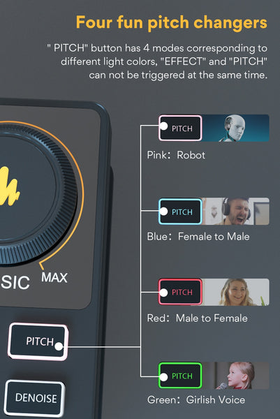 PROXLR USB Streaming Mixer with Voice FX and Sampler