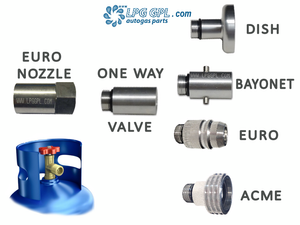 Euro bottle set of adapters, LPG, Propane, Gas, Bottle, Cylinders, refil lpg in Europe, pump