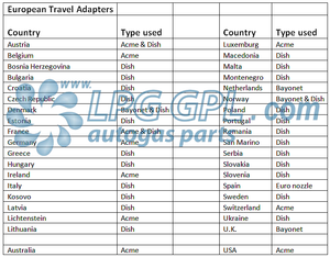 autogas adapeter list by country, refill with gas, propane