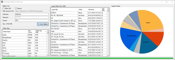 Exchange Mailbox Folder Analyzer