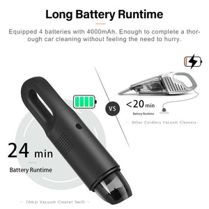 70mai Vacuum Cleaner Swift, Portable Handheld Cordless Car Vacuum HEPA Filter, Ultra Lightweight 24 Minute 5Kpa 65db Low Noise, Car/Home/Office