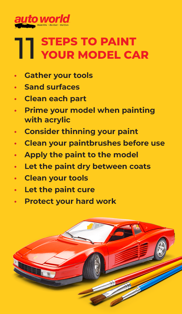 11 Steps to Paint Your Model Car