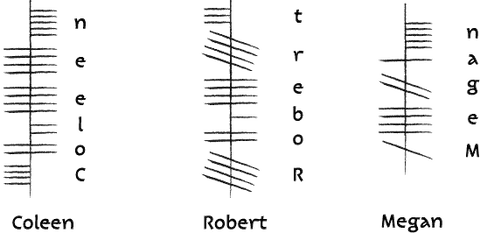 Example of Ogham writing to incribe on Jewelry