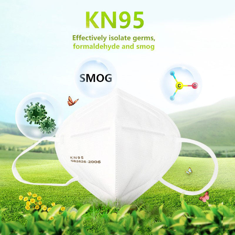 Wholesale KN95 Face Masks - FDA & CE