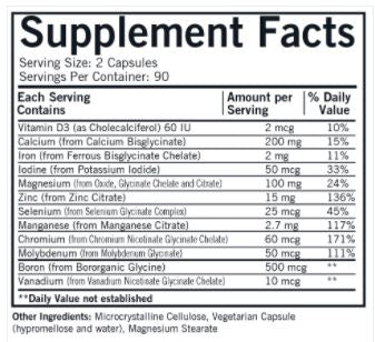 Advanced Mineral Support (Kirkman Labs) Supplement Facts