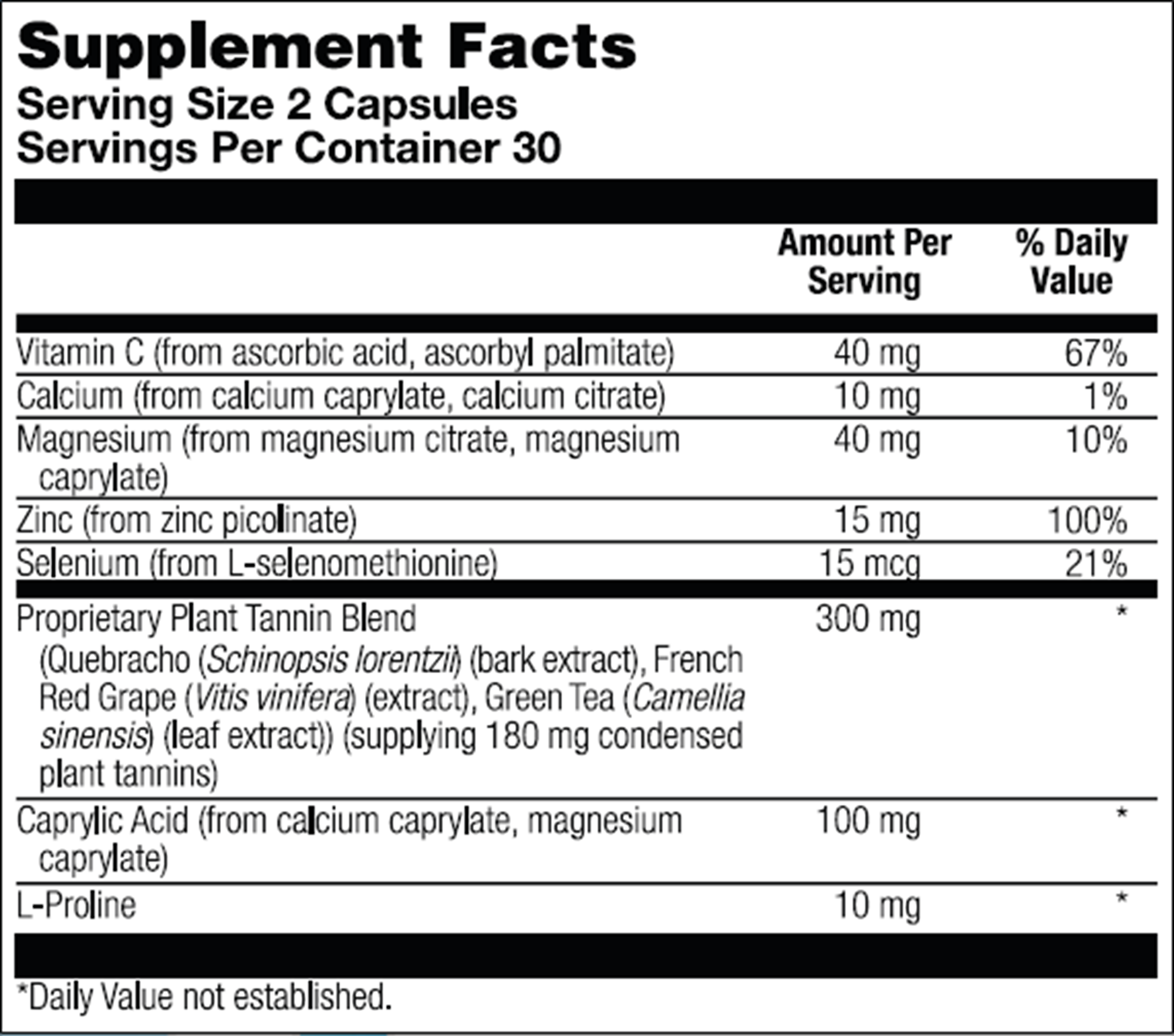 DysbioX (Nutra Biogenesis) Supplement Facts