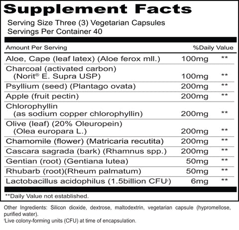 Elmnx (Fresh Plant Extract) (Priority One Vitamins) Supplement Facts