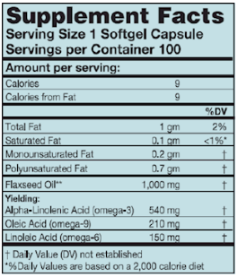 FlaxCaps 1000 mg (Karuna Responsible Nutrition) Supplement Facts