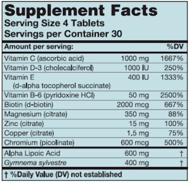 GlycoPro (Karuna Responsible Nutrition) Supplement Facts