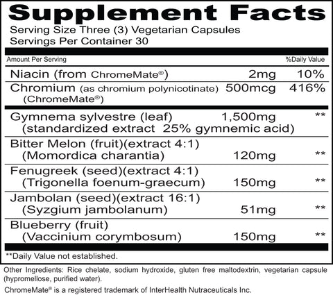 Hyper GTF (Priority One Vitamins) Supplement Facts