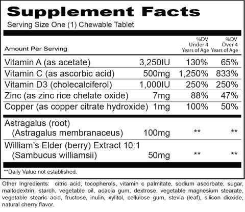 Kinder Well Chewable (Priority One Vitamins) Supplement Facts