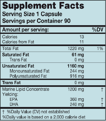 MegaEPA HP Fish Oil Concentrate (Karuna Responsible Nutrition) Supplement Facts