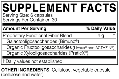 megaprebiotic ingredients