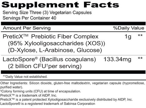 Pre+ProBiotic  (Priority One Vitamins) Supplement Facts