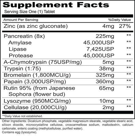 Priority Zyme 45 tabs (Priority One Vitamins) Supplement Facts