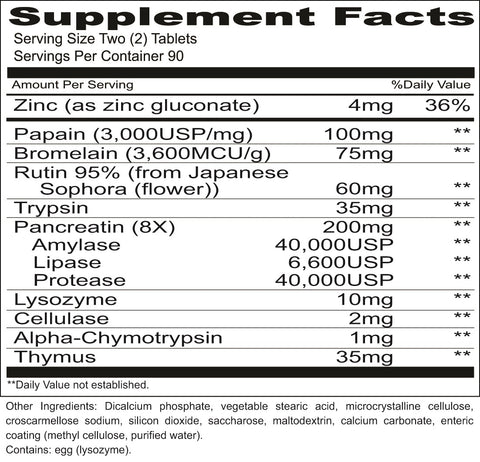 Proto-Zyme (Priority One Vitamins) Supplement Facts