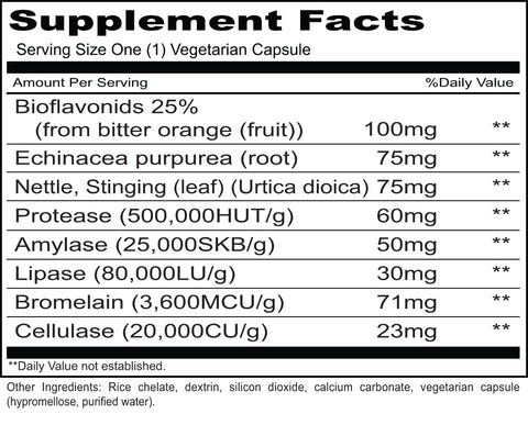 Seasonal Clear (Priority One Vitamins) Supplement Facts