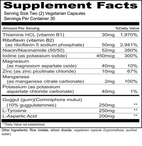 Thyroid Support (Priority One Vitamins) Supplement Facts