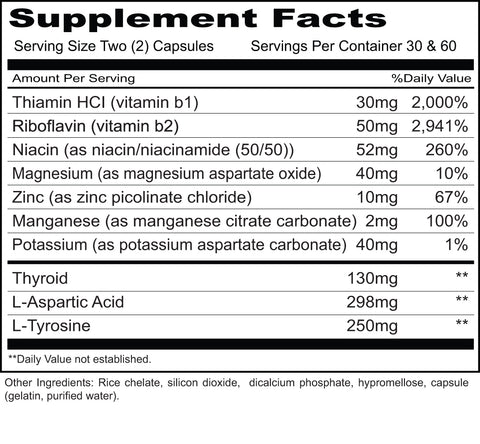 Thyroid Plus  (Priority One Vitamins) Supplement Facts