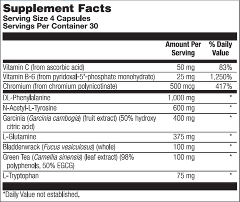Ultra Lean Appetite Control (Nutra Biogenesis) Supplement Facts