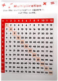 Kids Create Times Table Wipe Clean Worksheets