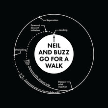 Load image into Gallery viewer, Neil and Buzz Go for a Walk - VISIONARY PRESS