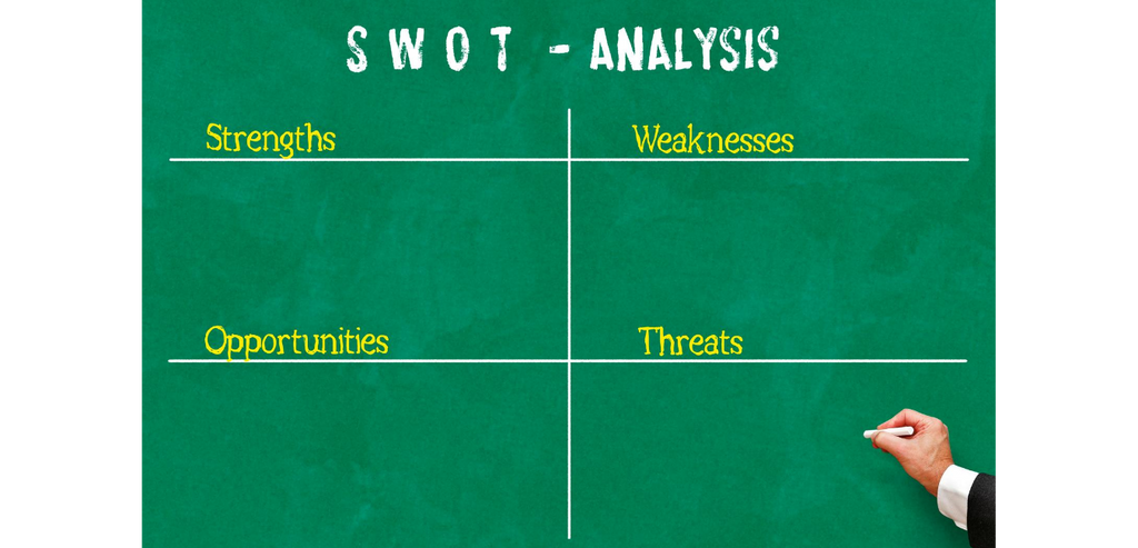 swot analysis blog social marketing nation how to draw it