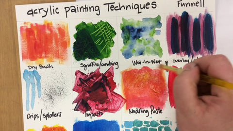 Acrylic Painting Techniques And Colour Theory