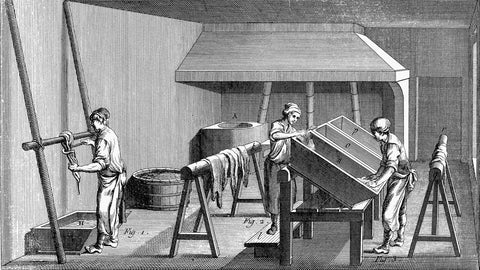 History of Leather Industry