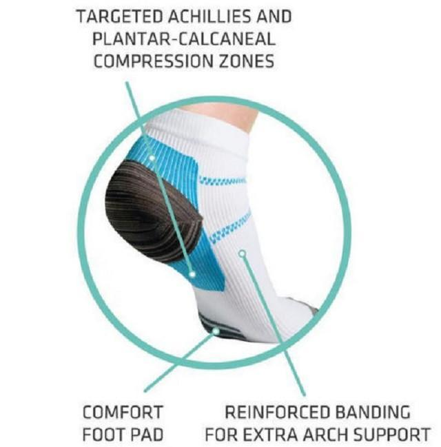 Unisex Ankle-Length Compression Socks