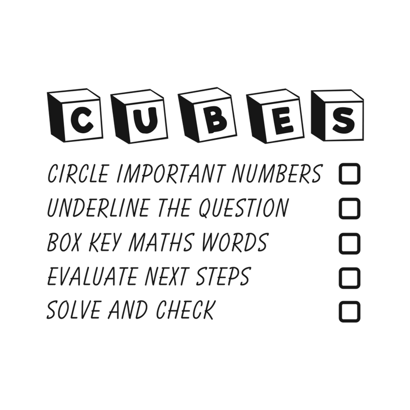 CUBES Checklist - The Teaching Tools