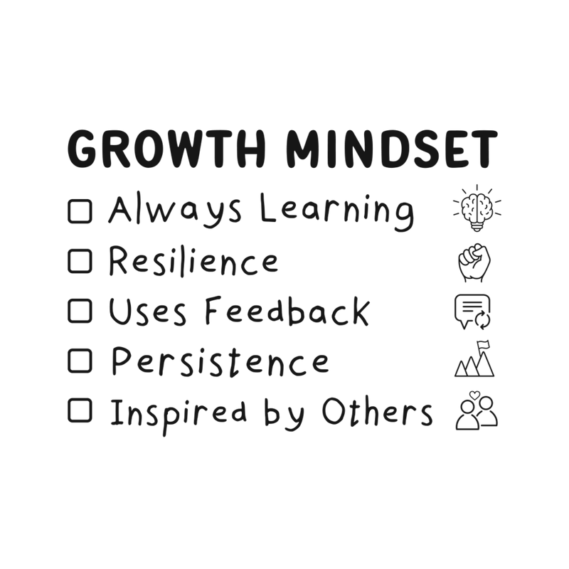 Growth Mindset Checklist - The Teaching Tools Teacher Stamps