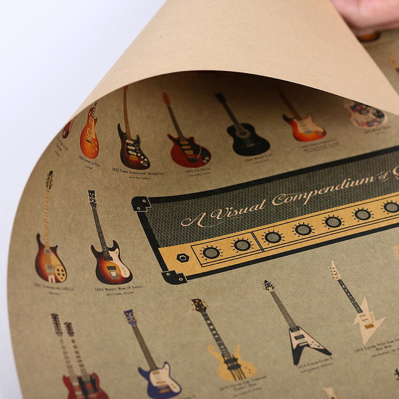 "Poster Musique ""Fifty Shades of Guitars"""