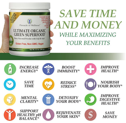 Save Time and Money while maximizing your benefits