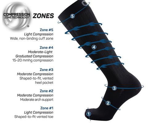 OS1st Travel Socks - Over the Calf