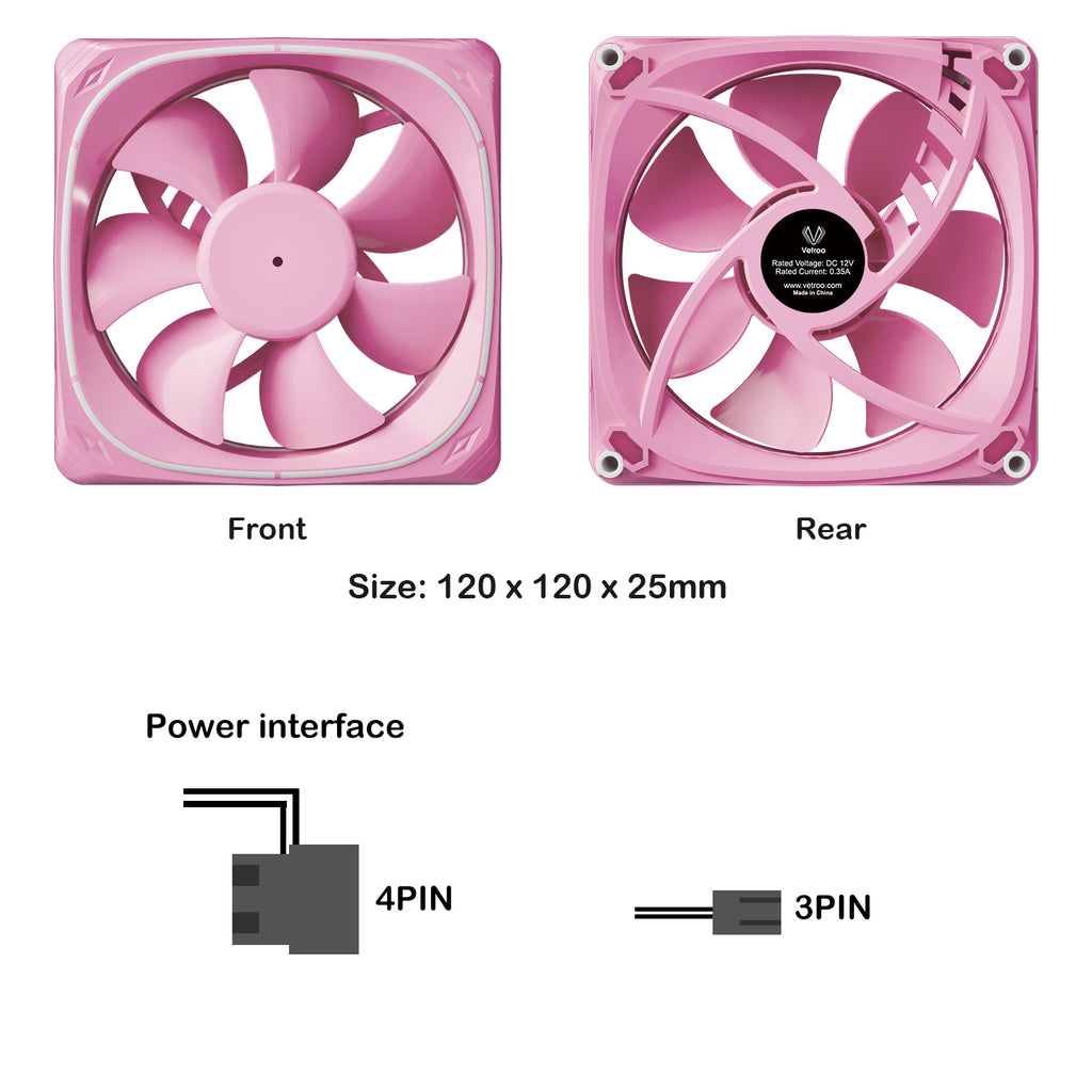 DF120 120mm Case Fan 5V 3PIN White LED lighting Sync PC Cooling Fan With Macaron Colors Frame