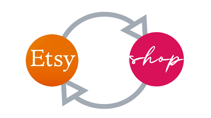 How to Set-Up Etsy Sync App for #shopalocal